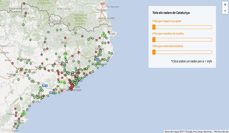 Las multas de los radares catalanes