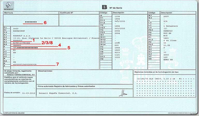 La tarjeta ITV electrónica para nuevos coches